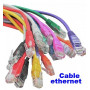 Cables-RJ45i