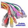 Cables-RJ45